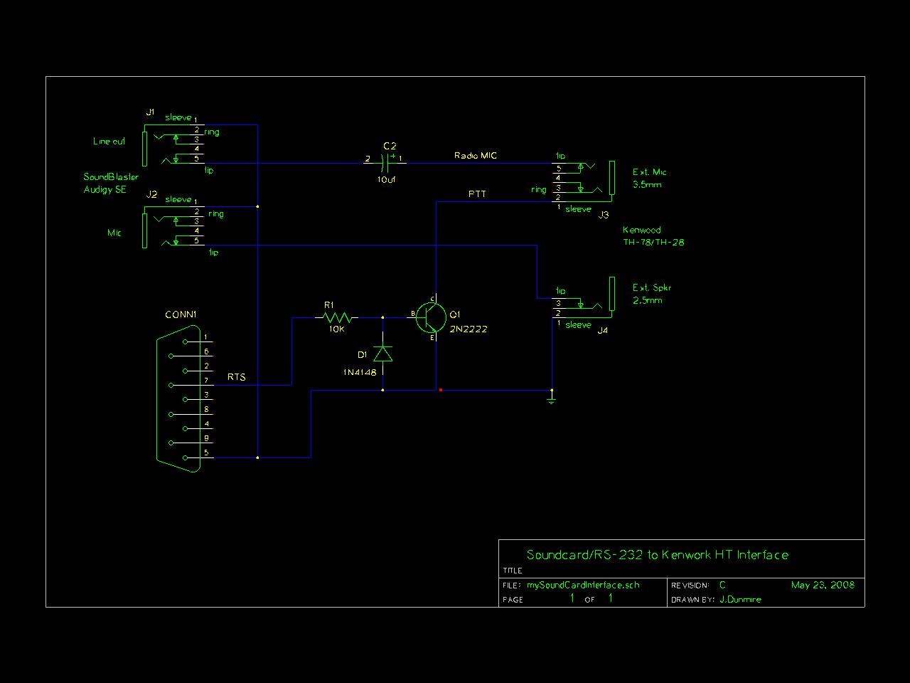 Setting up Packet Radio on a Raspberry Pi (4 thru Zero-W
